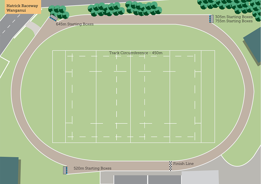 Hatrick Tracklayout